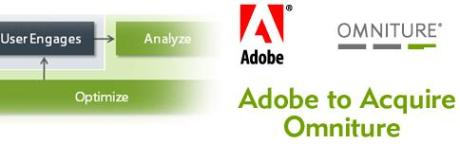 Adobe Announces the Acquisition of Omniture